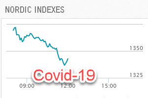 Nordic Indexes Covid-19